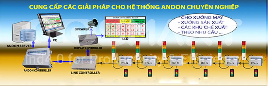Cung cấp các giải pháp cho hệ thống Andon